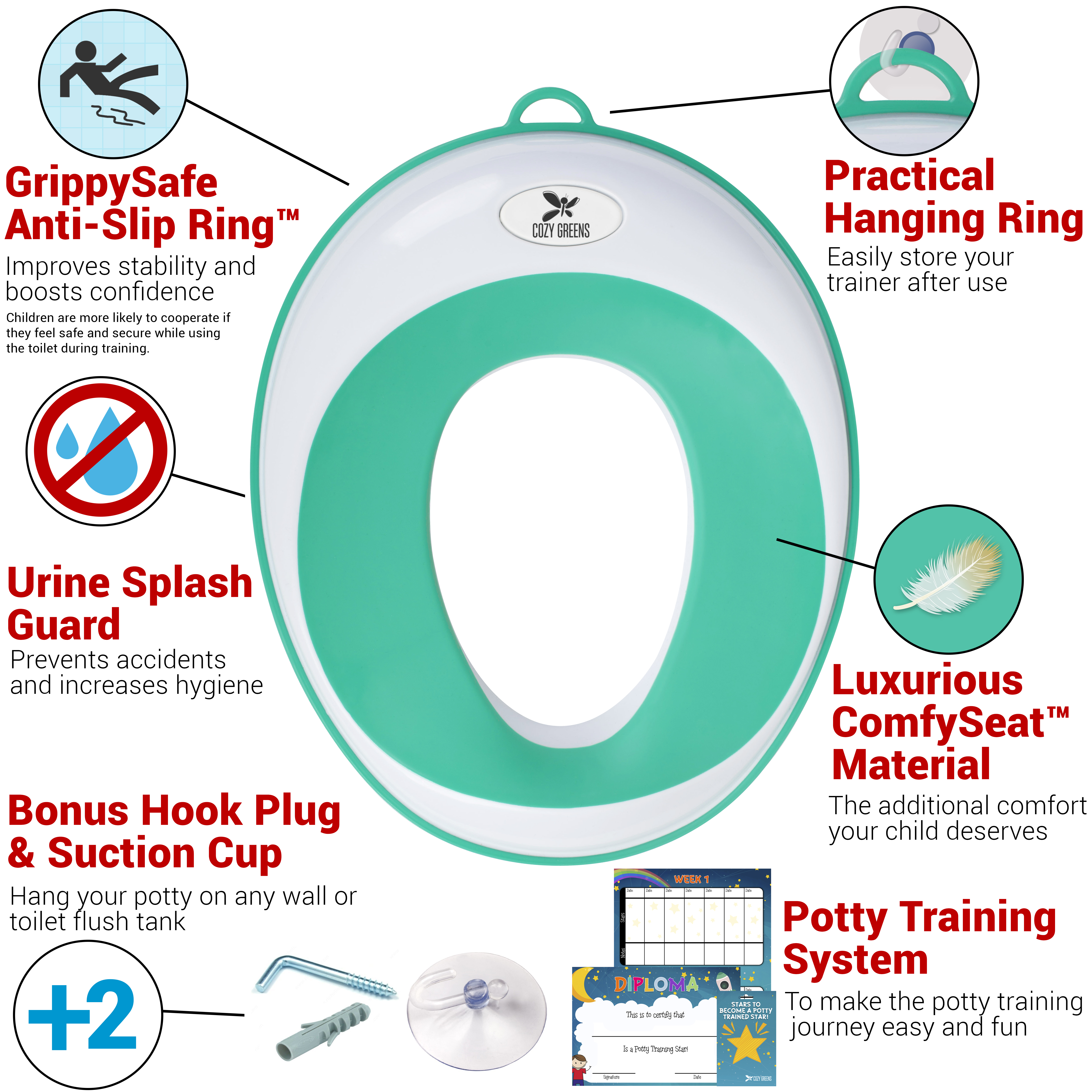 Potty trainer cozygreens cozy greens helps boost confidence when your child needs it most fandeluxe Gallery